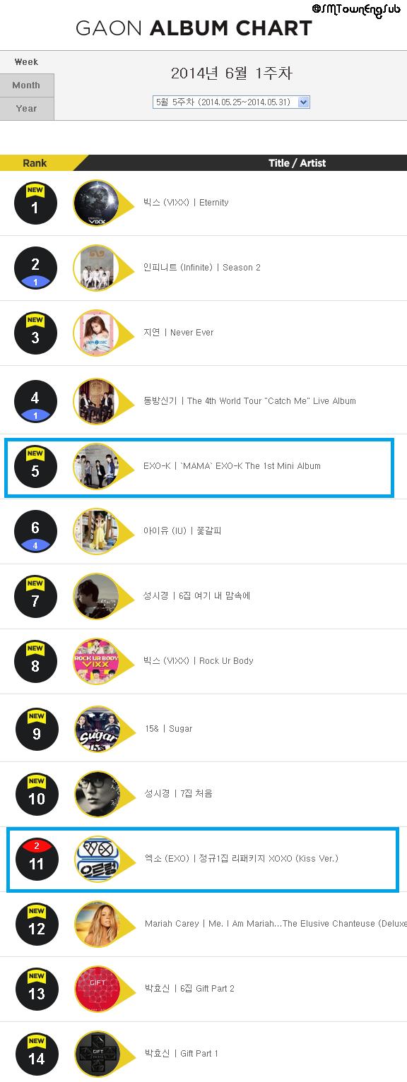 Gaon May last-1