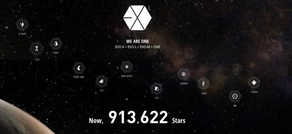 exo-l over 900 th stars